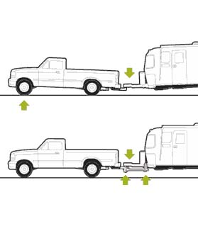 Image is about travel trailers that are small and lightweight